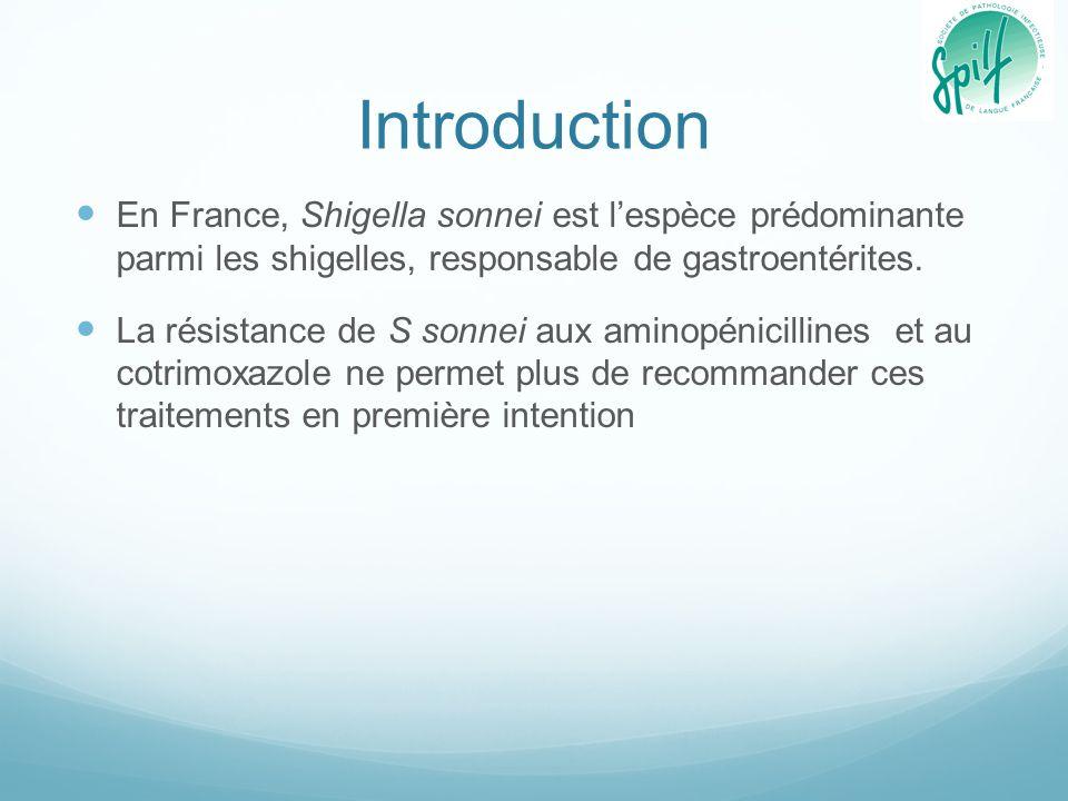 Introduction En France, Shigella sonnei est lespèce prédominante parmi les shigelles, responsable de gastroentérites. La résistance de S sonnei aux am