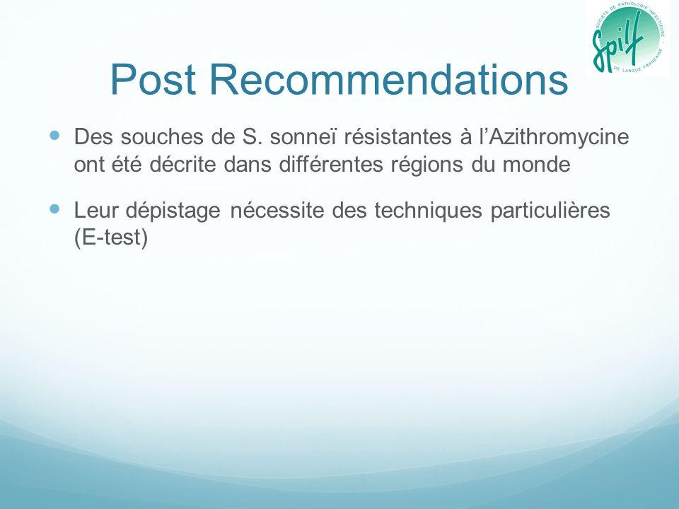 Post Recommendations Des souches de S. sonneï résistantes à lAzithromycine ont été décrite dans différentes régions du monde Leur dépistage nécessite