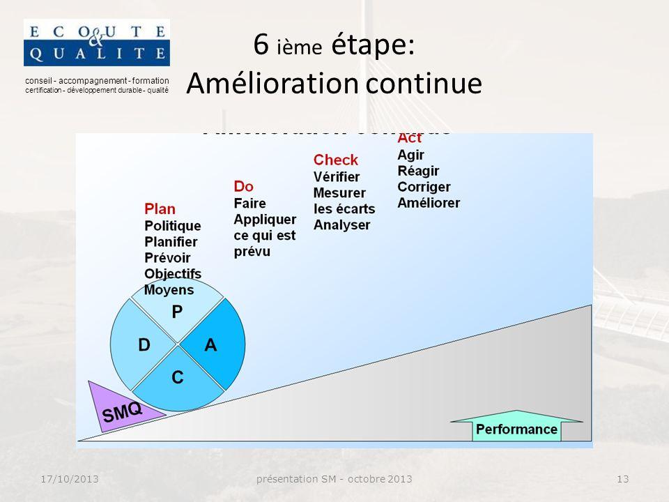 conseil - accompagnement - formation certification - développement durable - qualité 6 ième étape: Amélioration continue 17/10/2013présentation SM - octobre 201313