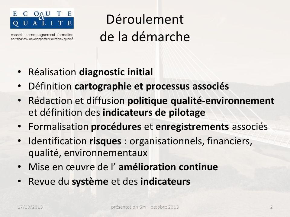 conseil - accompagnement - formation certification - développement durable - qualité 1 iére étape le diagnostic Identification du niveau de conformité par rapport aux référentiels ISO 9001 et ISO 14001.
