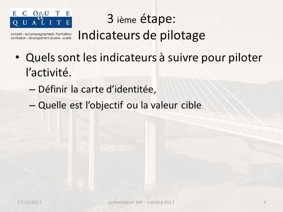 conseil - accompagnement - formation certification - développement durable - qualité 3 ième étape: Indicateurs de pilotage Quels sont les indicateurs à suivre pour piloter lactivité.