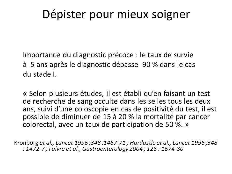 Dépister pour mieux soigner Importance du diagnostic précoce : le taux de survie à 5 ans après le diagnostic dépasse 90 % dans le cas du stade I.