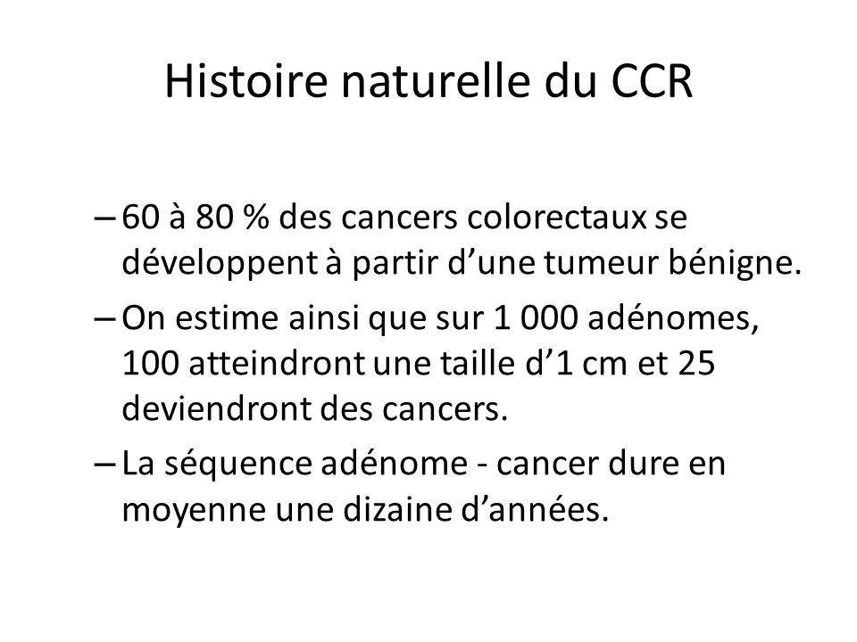 Incidence En 2010, on estimait à 40 000 environ le nombre de nouveaux cas de cancer colorectal en France dont 53 % survenant chez lhomme.