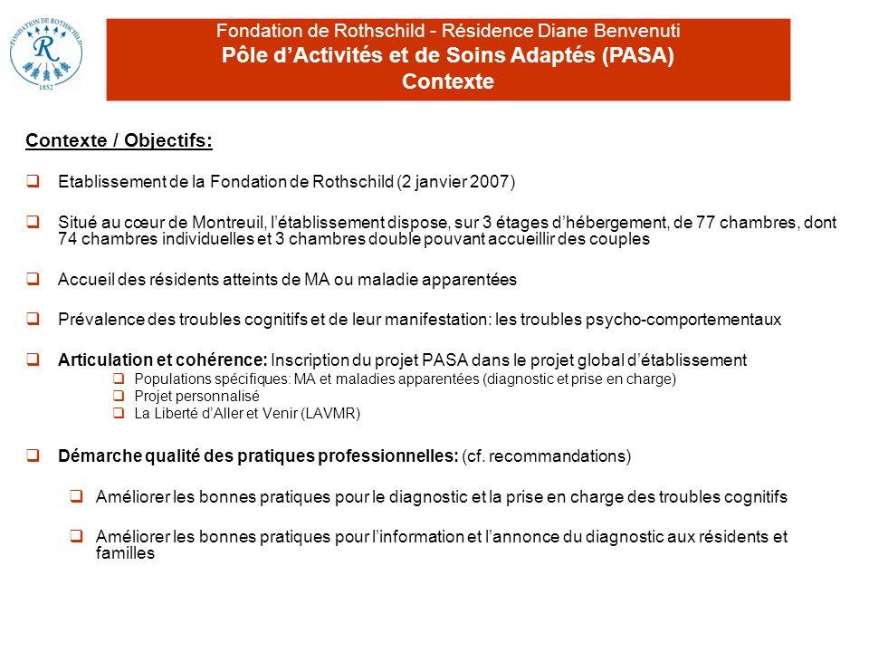 Fondation de Rothschild - Résidence Diane Benvenuti Pôle dActivités et de Soins Adaptés (PASA) Contexte Contexte / Objectifs: Etablissement de la Fond