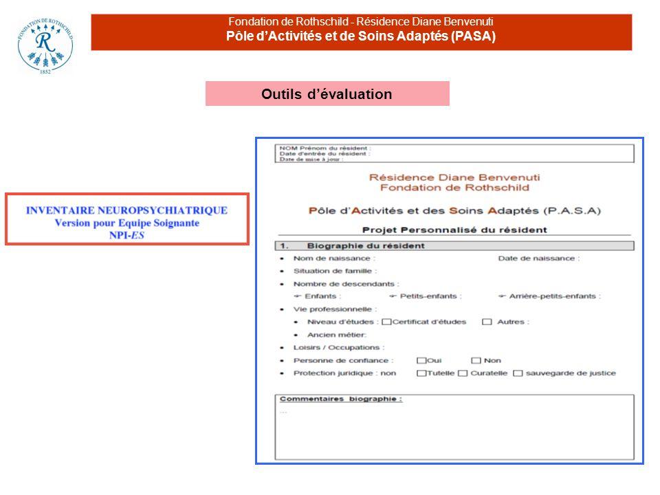 Fondation de Rothschild - Résidence Diane Benvenuti Pôle dActivités et de Soins Adaptés (PASA) Outils dévaluation