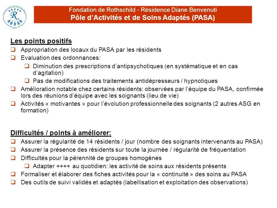 Fondation de Rothschild - Résidence Diane Benvenuti Pôle dActivités et de Soins Adaptés (PASA) Les points positifs Appropriation des locaux du PASA pa