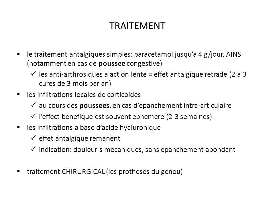 TRAITEMENT le traitement antalgiques simples: paracetamol jusqua 4 g/jour, AINS (notamment en cas de poussee congestive) les anti-arthrosiques a action lente = effet antalgique retrade (2 a 3 cures de 3 mois par an) les infiltrations locales de corticoides au cours des poussees, en cas depanchement intra-articulaire leffect benefique est souvent ephemere (2-3 semaines) les infiltrations a base dacide hyaluronique effet antalgique remanent indication: douleur s mecaniques, sans epanchement abondant traitement CHIRURGICAL (les protheses du genou)