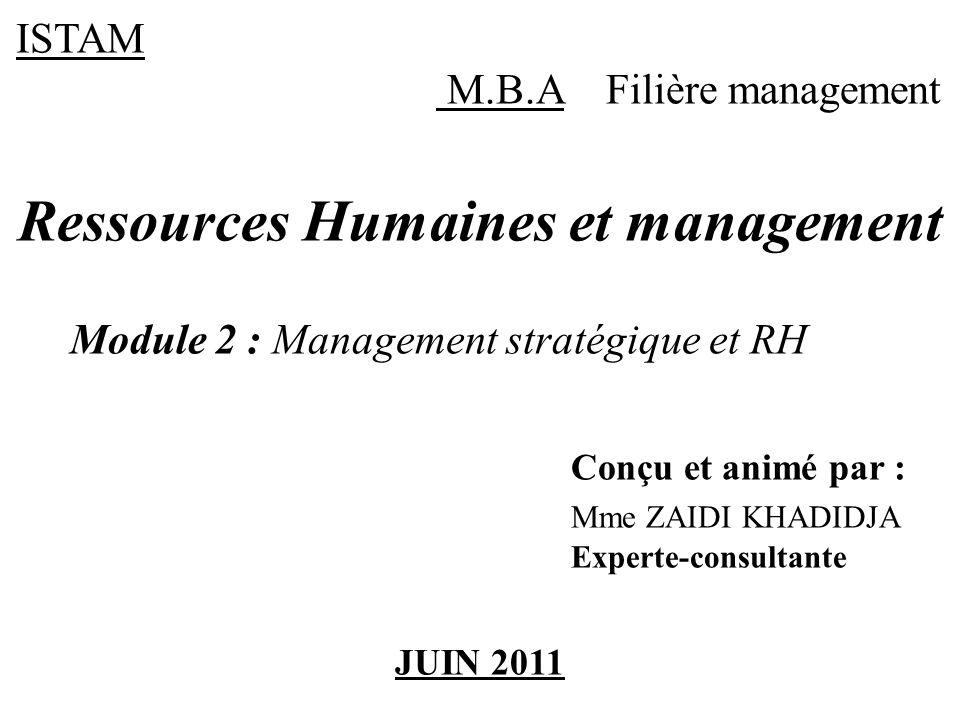 ISTAM M.B.A Filière management Ressources Humaines et management Module 2 : Management stratégique et RH Conçu et animé par : Mme ZAIDI KHADIDJA Exper