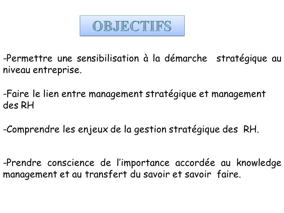 -Prendre conscience de limportance accordée au knowledge management et au transfert du savoir et savoir faire. -Permettre une sensibilisation à la dém
