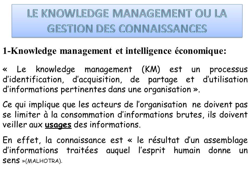 1-Knowledge management et intelligence économique: « Le knowledge management (KM) est un processus didentification, dacquisition, de partage et dutili