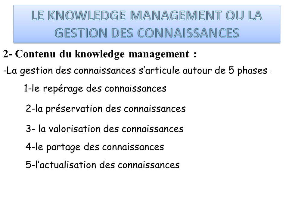 -La gestion des connaissances sarticule autour de 5 phases : 5-lactualisation des connaissances 2- Contenu du knowledge management : 1-le repérage des