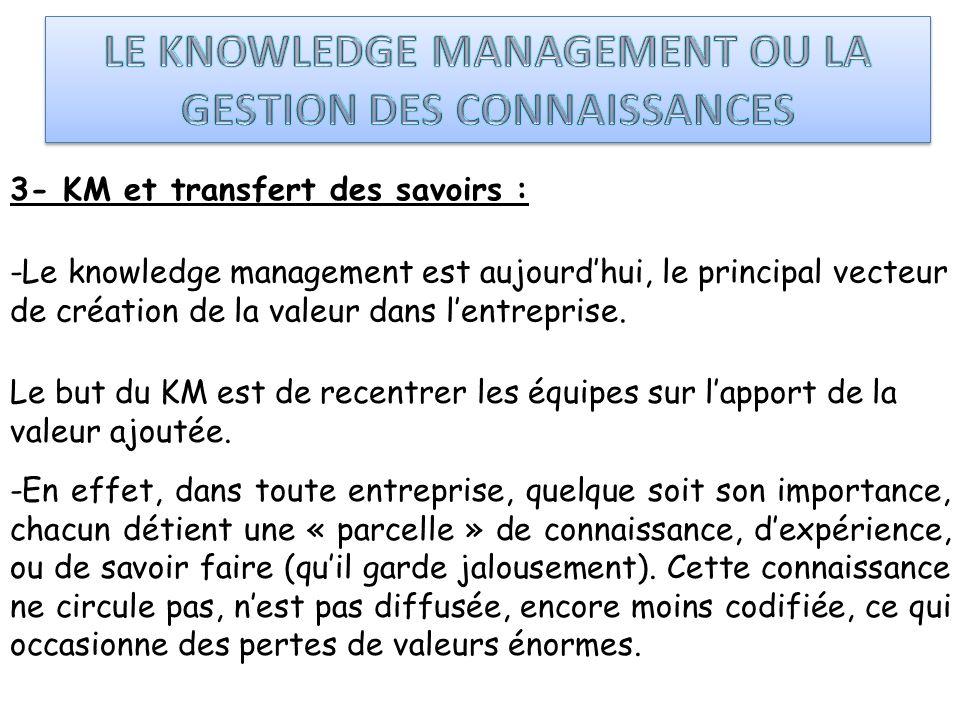 3- KM et transfert des savoirs : Le but du KM est de recentrer les équipes sur lapport de la valeur ajoutée. -En effet, dans toute entreprise, quelque
