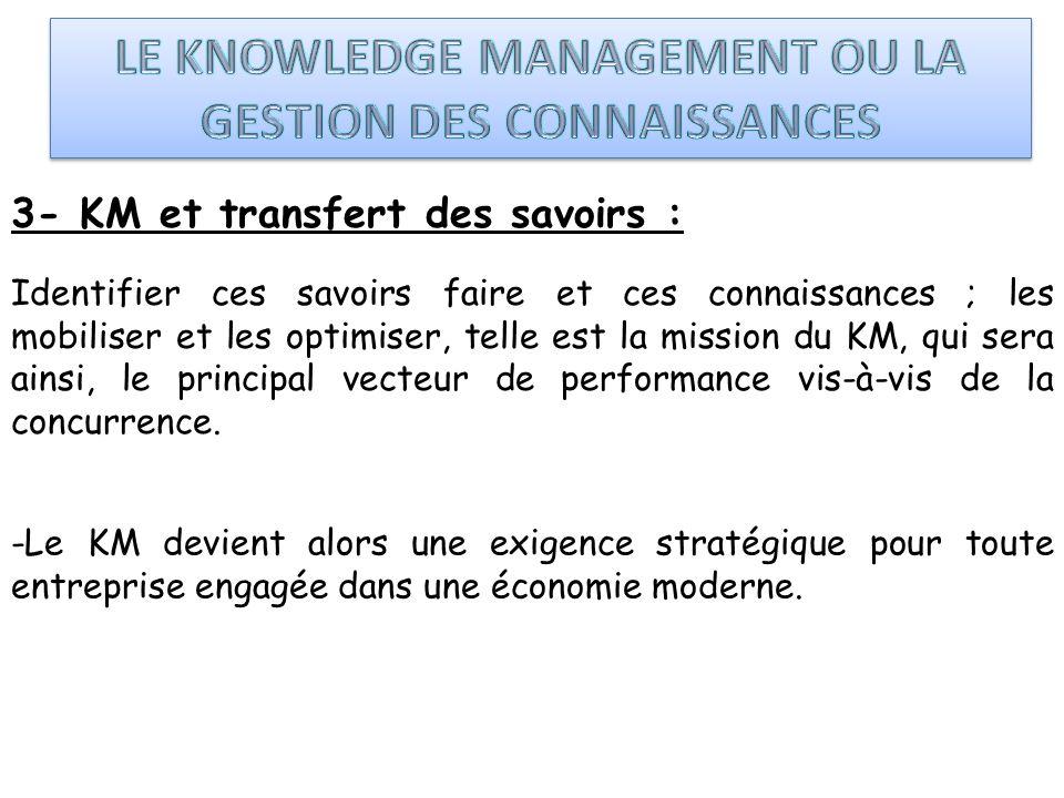 3- KM et transfert des savoirs : -Le KM devient alors une exigence stratégique pour toute entreprise engagée dans une économie moderne. Identifier ces