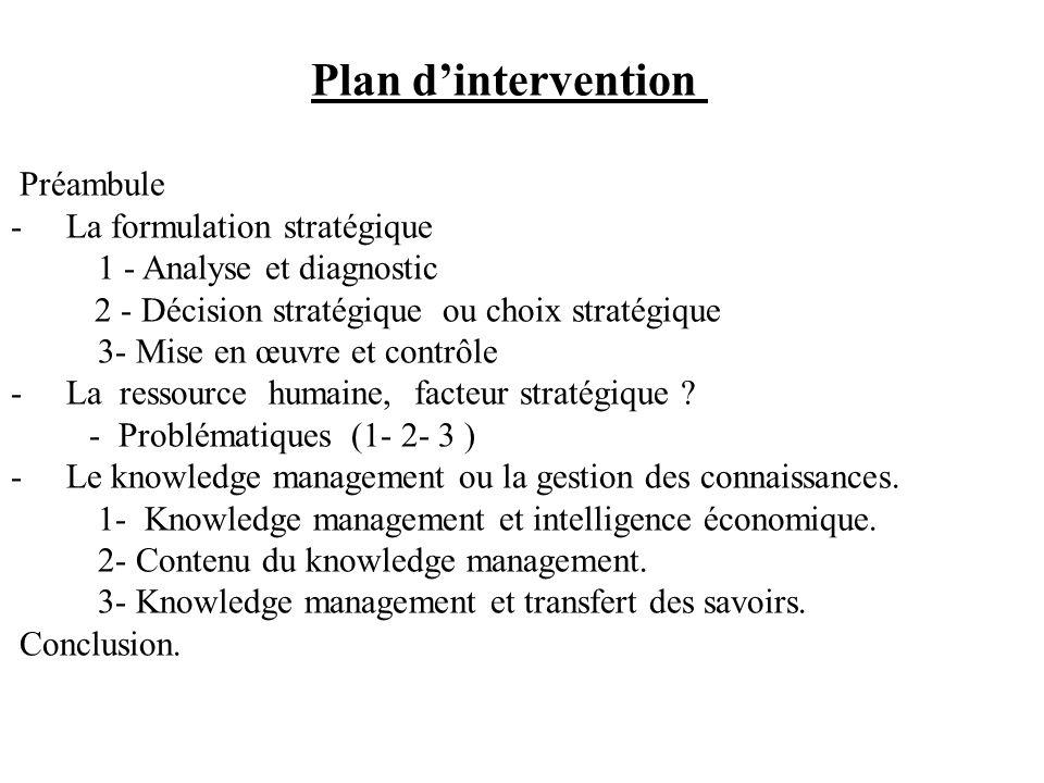 Plan dintervention Préambule - La formulation stratégique 1 - Analyse et diagnostic 2 - Décision stratégique ou choix stratégique 3- Mise en œuvre et