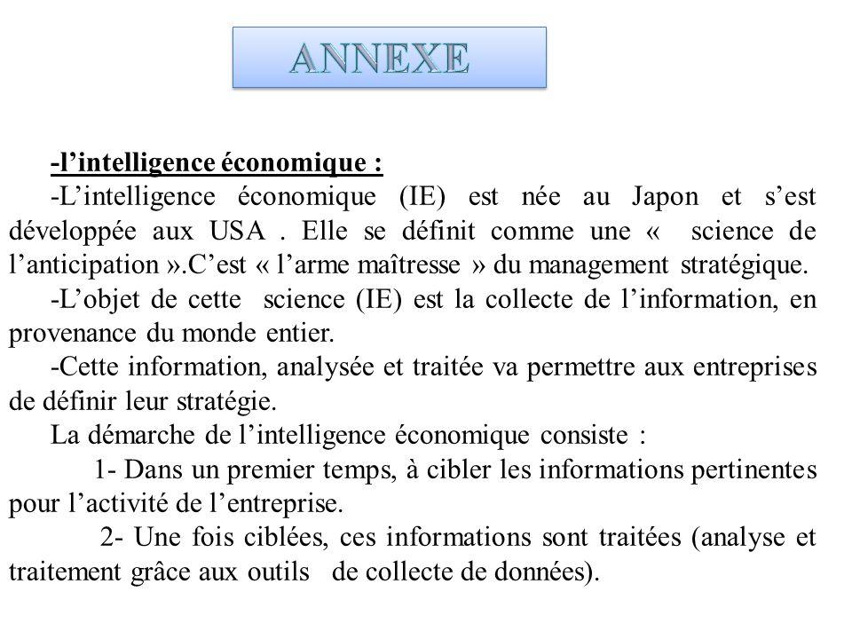 -lintelligence économique : -Lintelligence économique (IE) est née au Japon et sest développée aux USA. Elle se définit comme une « science de lantici
