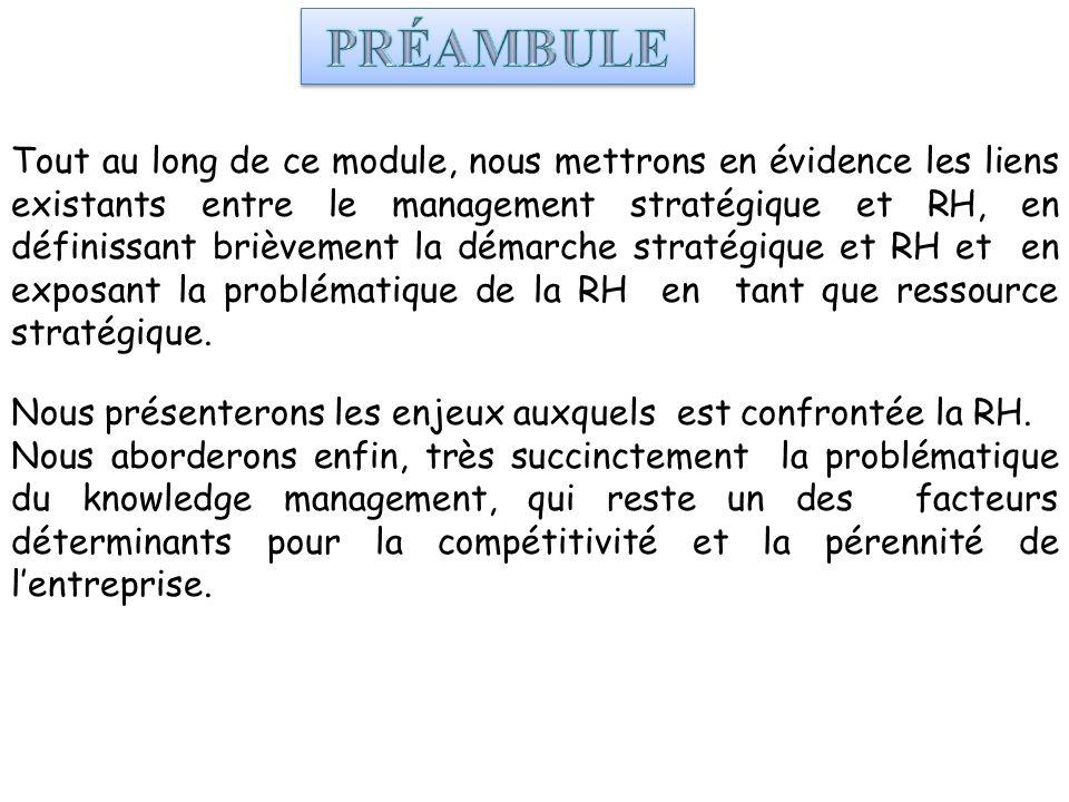 3- troisième problématique : Lintégration des RH dans la réflexion stratégique dépend du degré de professionnalisme dans la fonction RH.