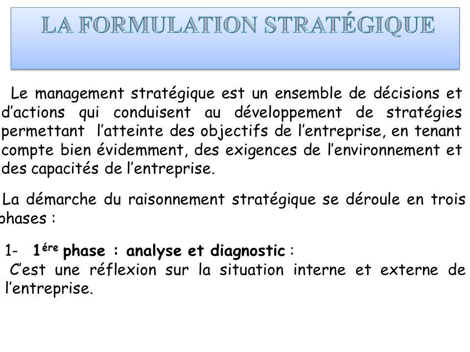 Le diagnostic stratégique comprend deux approches : le diagnostic interne : qui permet de définir le potentiel stratégique de lentreprise ; cest-à-dire, les « forces » (son métier, ses compétences, son savoir faire) sur lesquelles elle pourra sappuyer pour définir les orientations stratégiques.