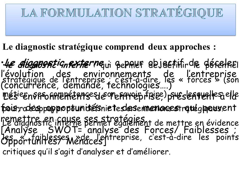 Diagnostic stratégique InterneExterne Entreprise Environnement Forces/FaiblessesOpportunités/Menaces Capacités strat.de lentreprise Situation de lenvironnement
