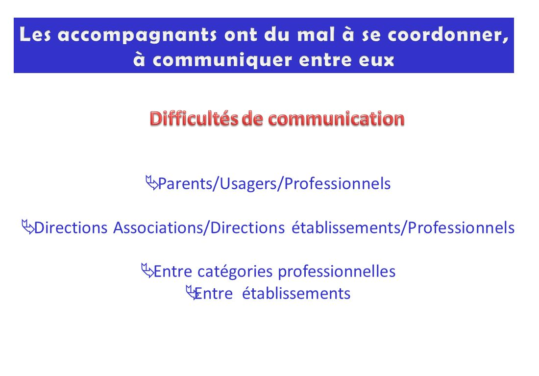Parents/Usagers/Professionnels Directions Associations/Directions établissements/Professionnels Entre catégories professionnelles Entre établissements