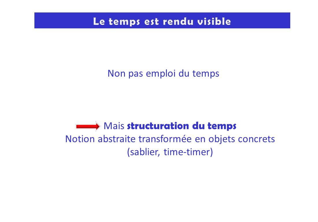 Non pas emploi du temps Mais structuration du temps Notion abstraite transformée en objets concrets (sablier, time-timer)