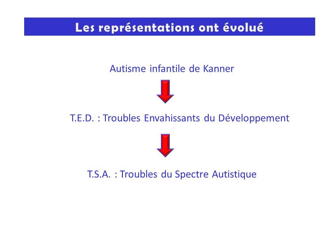 Autisme infantile de Kanner T.E.D. : Troubles Envahissants du Développement T.S.A. : Troubles du Spectre Autistique