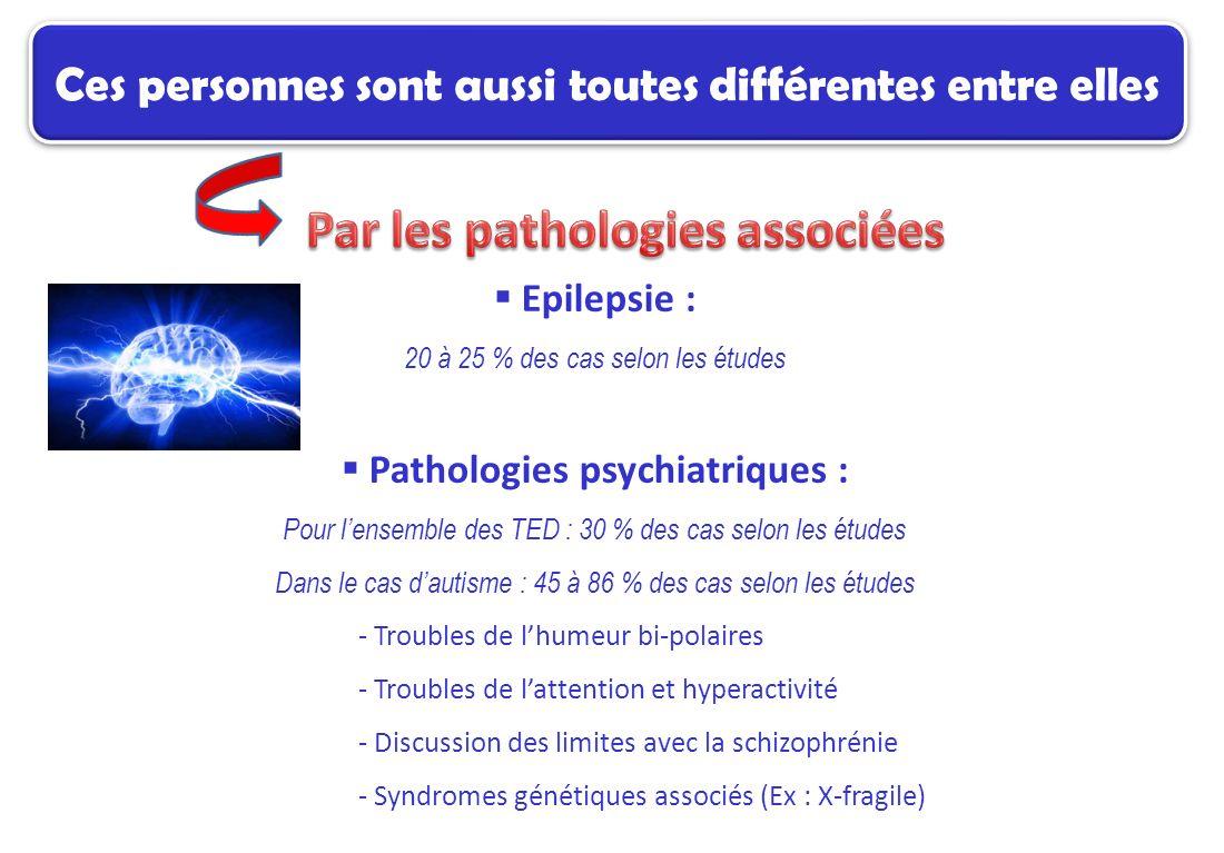 Ces personnes sont aussi toutes différentes entre elles Epilepsie : 20 à 25 % des cas selon les études Pathologies psychiatriques : Pour lensemble des