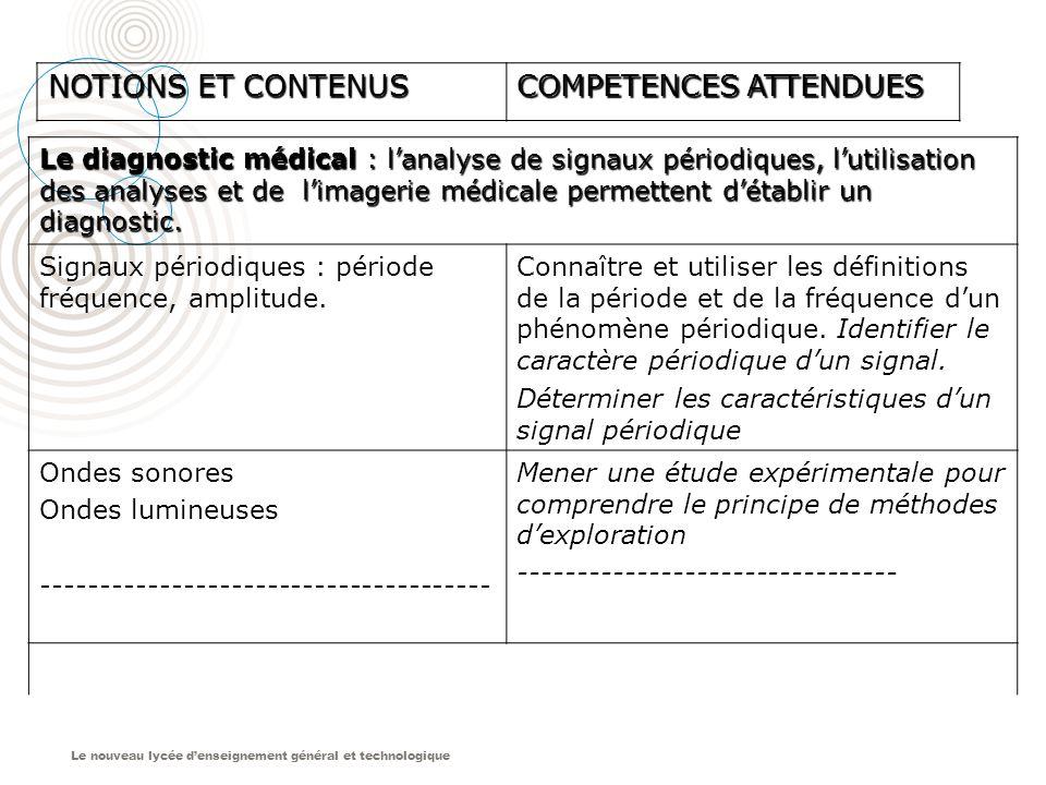 Le nouveau lycée denseignement général et technologique NOTIONS ET CONTENUS COMPETENCES ATTENDUES Le diagnostic médical : lanalyse de signaux périodiq