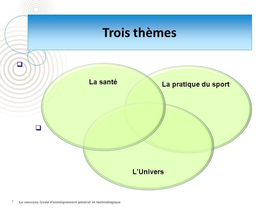 Le nouveau lycée denseignement général et technologique 7 La pratique du sport Trois thèmes LUnivers La santé