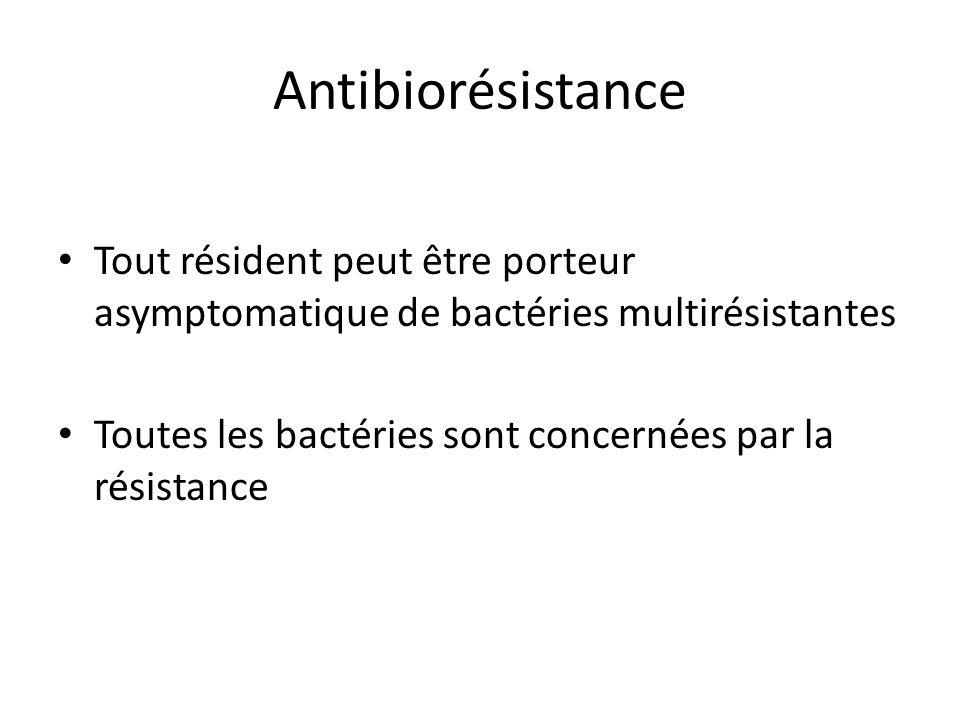 Antibiorésistance Tout résident peut être porteur asymptomatique de bactéries multirésistantes Toutes les bactéries sont concernées par la résistance