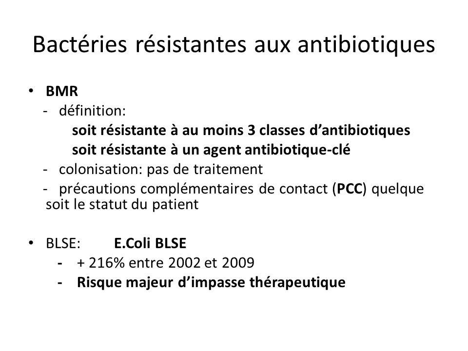 Bactéries résistantes aux antibiotiques BMR - définition: soit résistante à au moins 3 classes dantibiotiques soit résistante à un agent antibiotique-