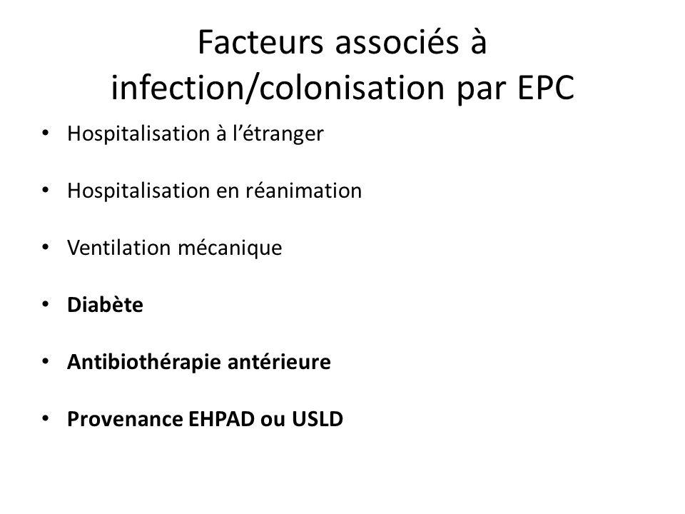 Facteurs associés à infection/colonisation par EPC Hospitalisation à létranger Hospitalisation en réanimation Ventilation mécanique Diabète Antibiothé
