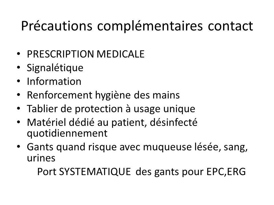Précautions complémentaires contact PRESCRIPTION MEDICALE Signalétique Information Renforcement hygiène des mains Tablier de protection à usage unique