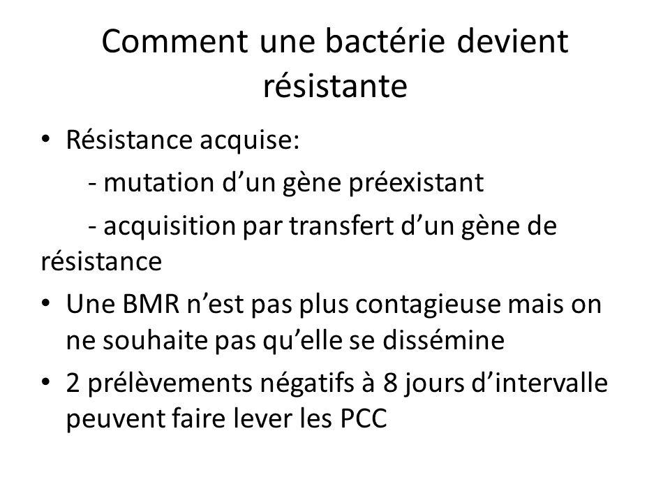 Comment une bactérie devient résistante Résistance acquise: - mutation dun gène préexistant - acquisition par transfert dun gène de résistance Une BMR