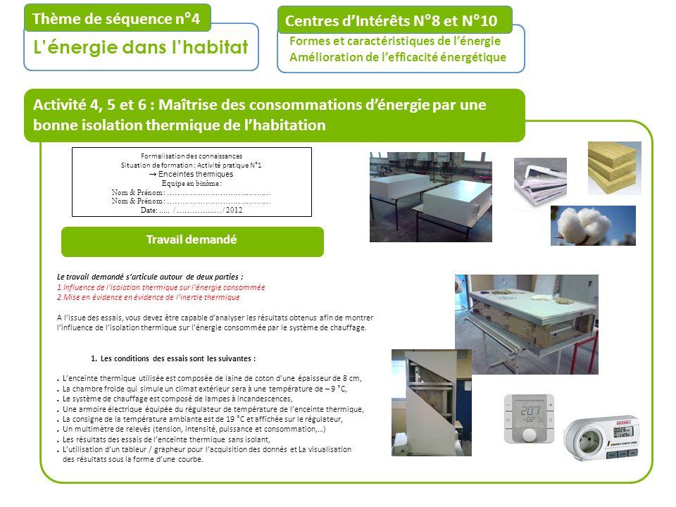 Activité 4, 5 et 6 : Maîtrise des consommations dénergie par une bonne isolation thermique de lhabitation Centres dIntérêts N°8 et N°10 Formes et cara