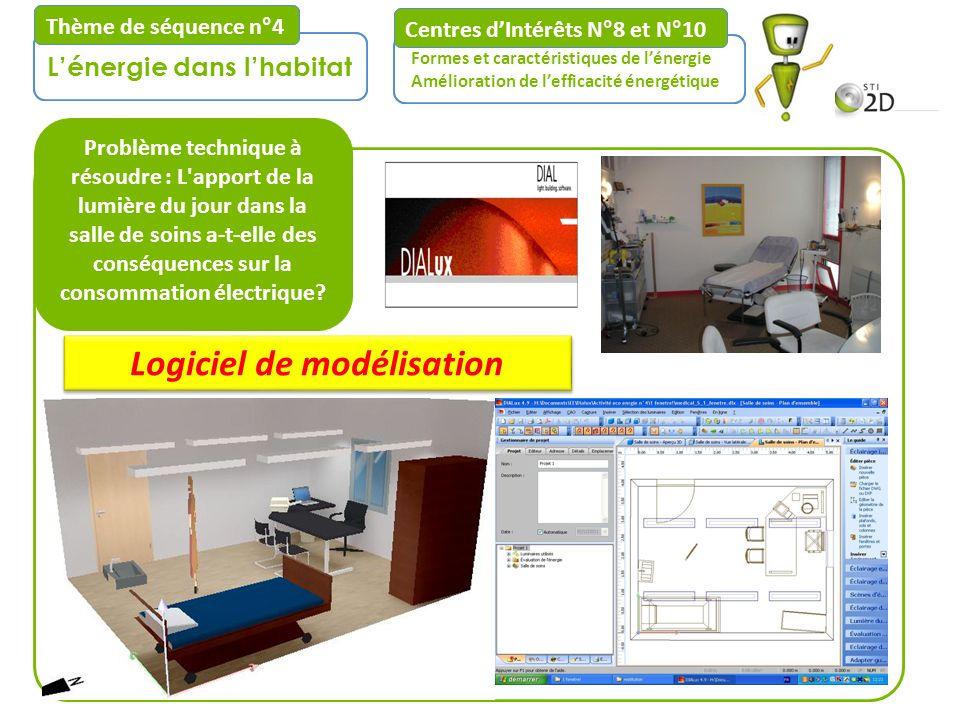 Centres dIntérêts N°8 et N°10 Formes et caractéristiques de lénergie Amélioration de lefficacité énergétique Lénergie dans lhabitat Thème de séquence