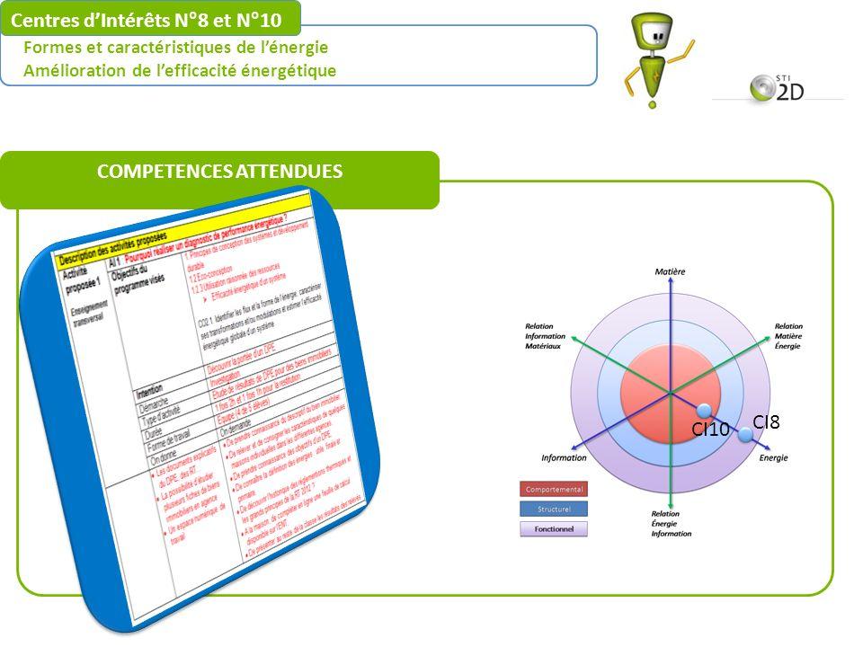 COMPETENCES ATTENDUES Centres dIntérêts N°8 et N°10 Formes et caractéristiques de lénergie Amélioration de lefficacité énergétique CI8 CI10