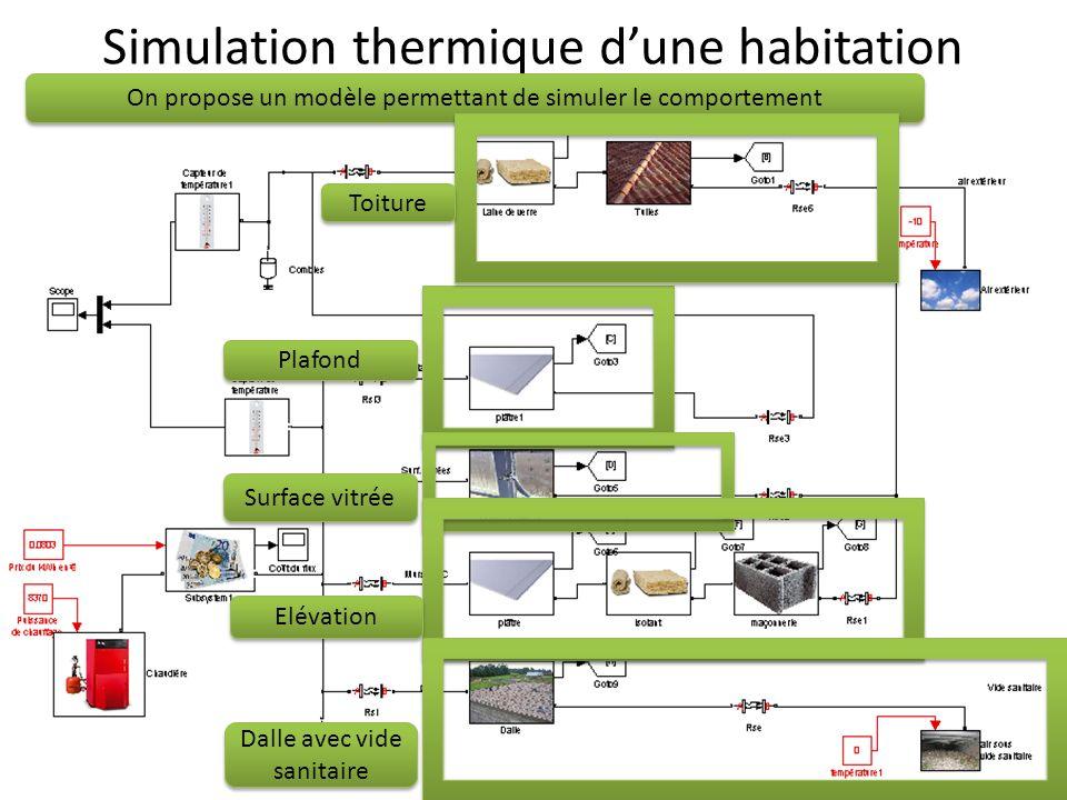 Simulation thermique dune habitation Dalle avec vide sanitaire Elévation Surface vitrée Plafond On propose un modèle permettant de simuler le comporte