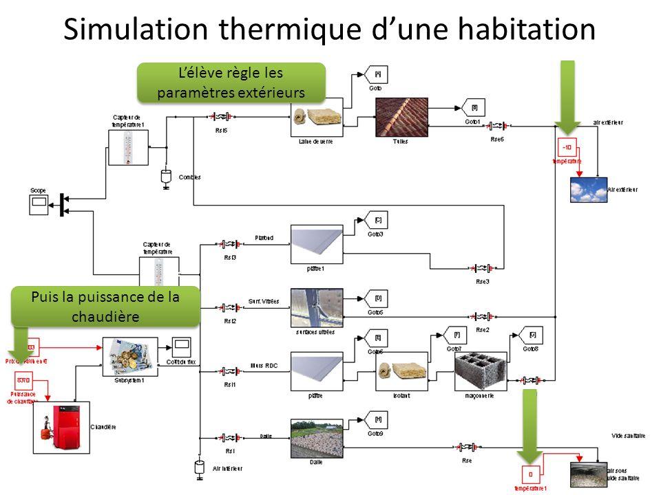 Lélève règle les paramètres extérieurs Puis la puissance de la chaudière Simulation thermique dune habitation