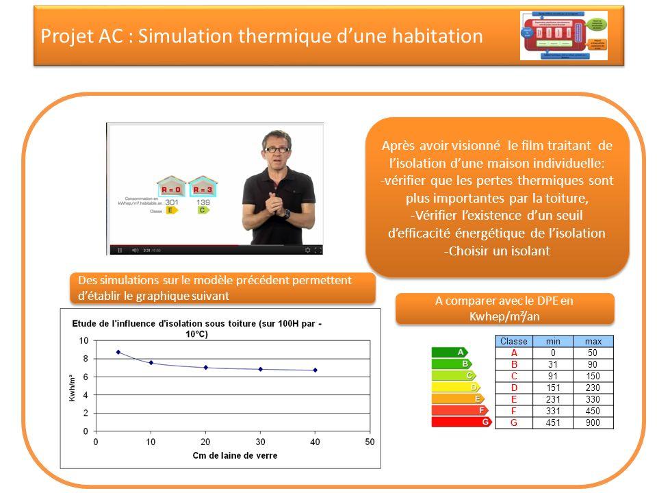 Projet AC : Simulation thermique dune habitation Après avoir visionné le film traitant de lisolation dune maison individuelle: -vérifier que les perte