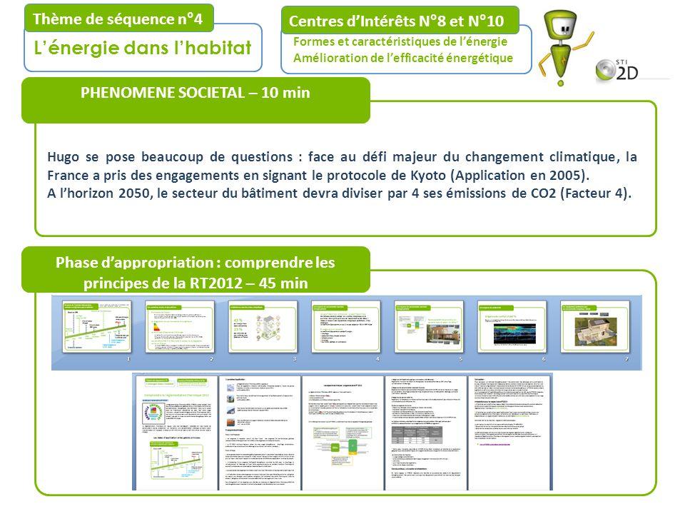 Phase dappropriation : comprendre les principes de la RT2012 – 45 min Centres dIntérêts N°8 et N°10 Formes et caractéristiques de lénergie Amélioratio