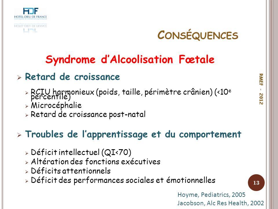 C ONSÉQUENCES Syndrome dAlcoolisation Fœtale Retard de croissance RCIU harmonieux (poids, taille, périmètre crânien) (<10 e percentile) Microcéphalie