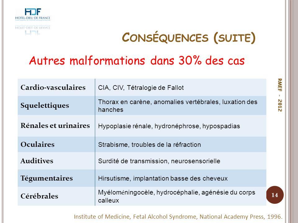C ONSÉQUENCES ( SUITE ) Autres malformations dans 30% des cas 14 RMEF - 2012 Cardio-vasculaires CIA, CIV, Tétralogie de Fallot Squelettiques Thorax en