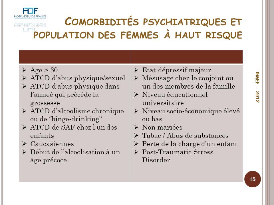 C OMORBIDITÉS PSYCHIATRIQUES ET POPULATION DES FEMMES À HAUT RISQUE Age > 30 ATCD dabus physique/sexuel ATCD dabus physique dans lanneé qui précède la