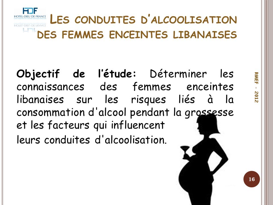 L ES CONDUITES D ALCOOLISATION DES FEMMES ENCEINTES LIBANAISES Objectif de létude: Déterminer les connaissances des femmes enceintes libanaises sur le