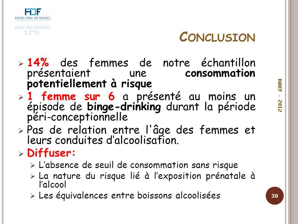 C ONCLUSION 14% des femmes de notre échantillon présentaient une consommation potentiellement à risque 1 femme sur 6 a présenté au moins un épisode de