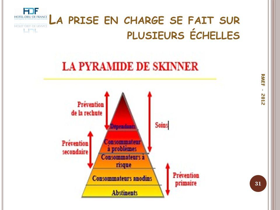 L A PRISE EN CHARGE SE FAIT SUR PLUSIEURS ÉCHELLES 31 RMEF - 2012