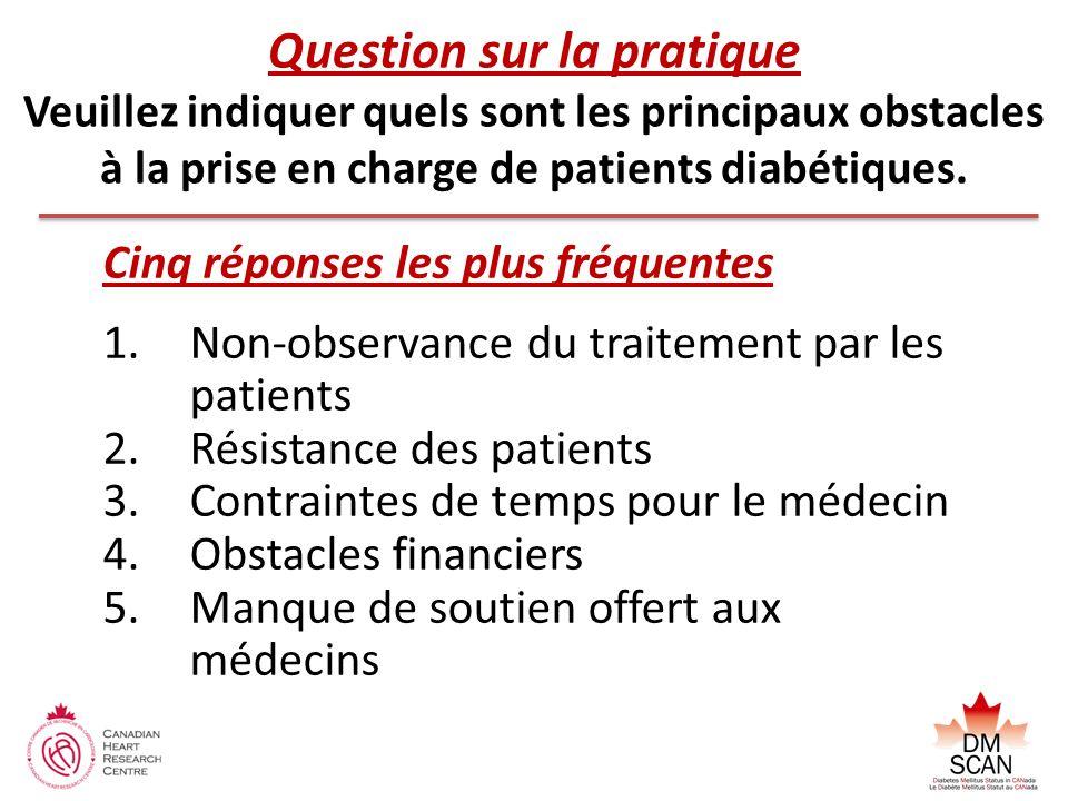 Question sur la pratique Veuillez indiquer quels sont les principaux obstacles à la prise en charge de patients diabétiques. Cinq réponses les plus fr