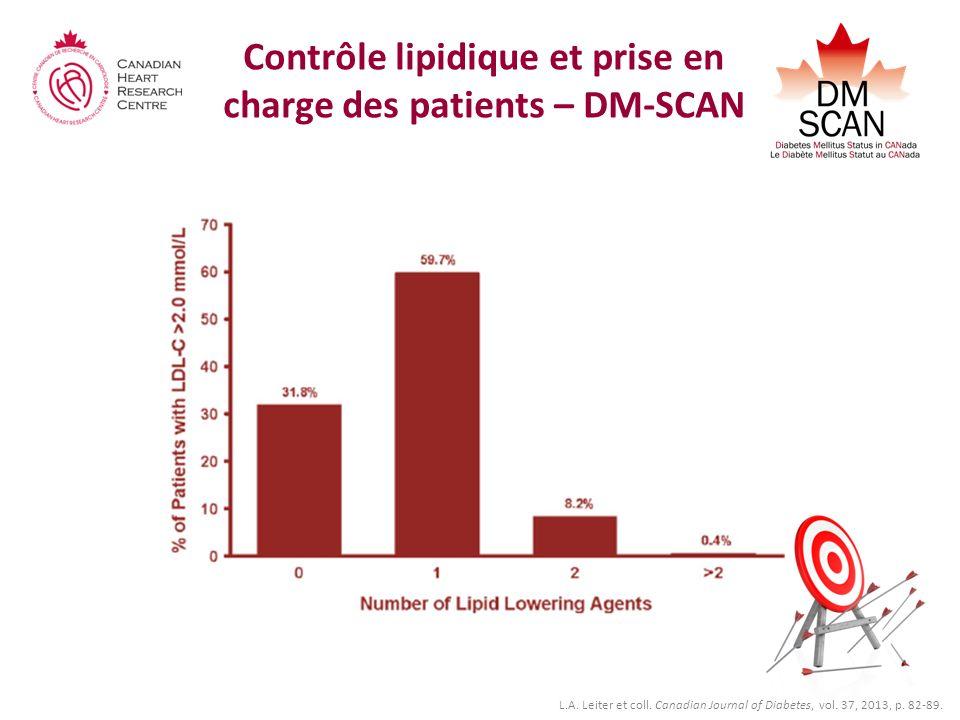 Contrôle lipidique et prise en charge des patients – DM-SCAN L.A. Leiter et coll. Canadian Journal of Diabetes, vol. 37, 2013, p. 82-89.