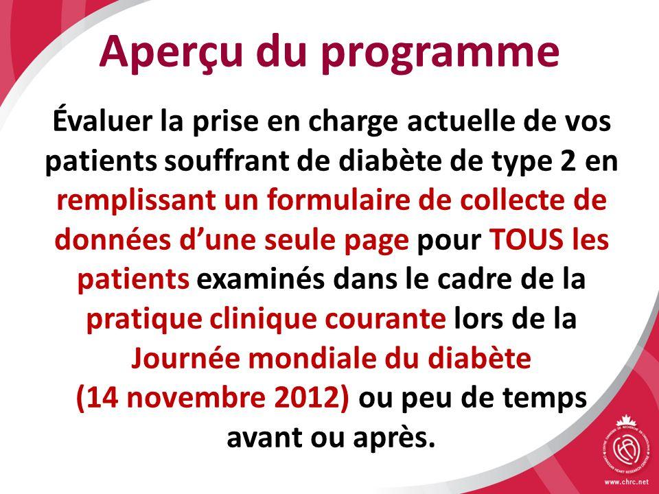 Aperçu du programme Évaluer la prise en charge actuelle de vos patients souffrant de diabète de type 2 en remplissant un formulaire de collecte de don
