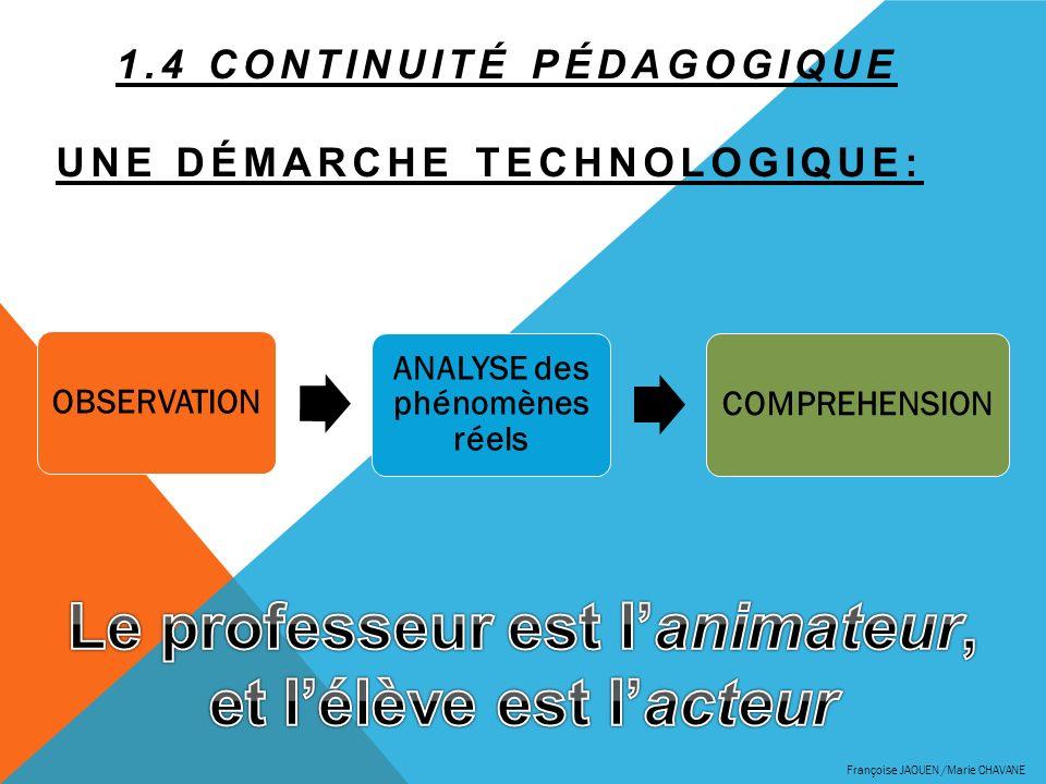 1.4 CONTINUITÉ PÉDAGOGIQUE UNE DÉMARCHE TECHNOLOGIQUE: Françoise JAOUEN /Marie CHAVANE OBSERVATION ANALYSE des phénomènes réels COMPREHENSION